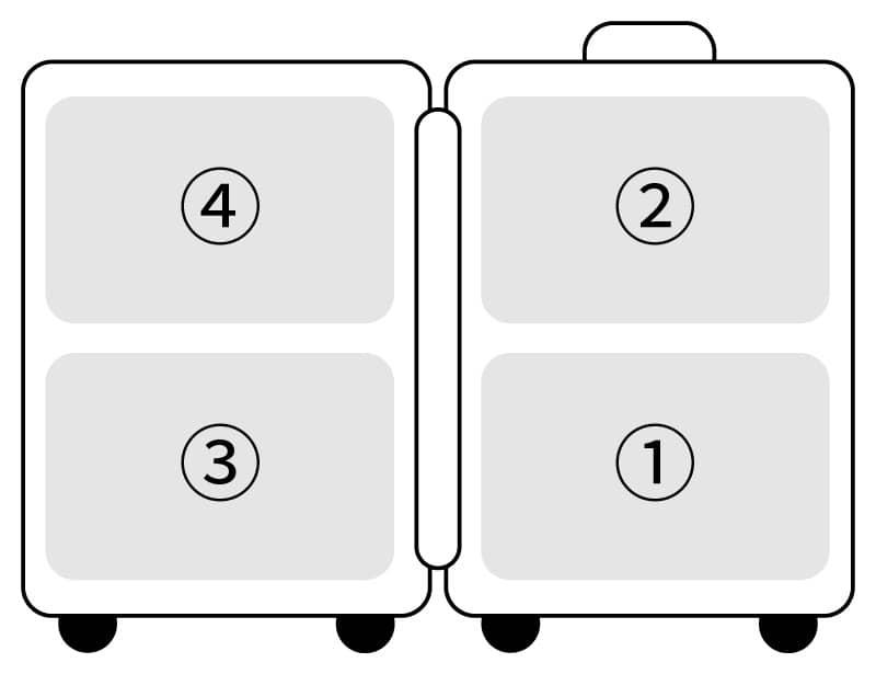 スーツケースのパッキング時の4つのエリア
