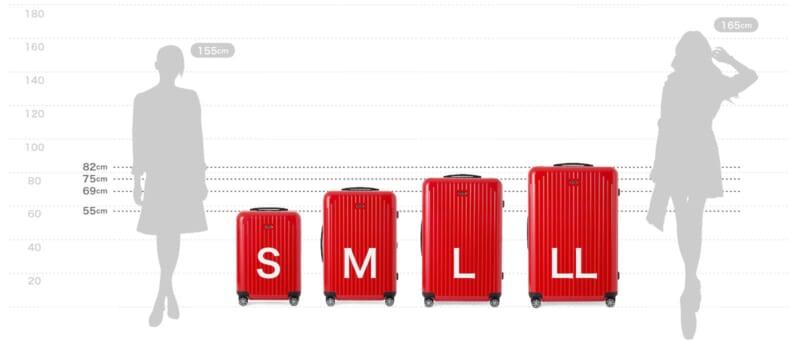 スーツケースサイズと女性の身長の目安表